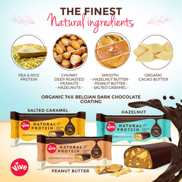 Vive Protein Bar 3 Bar Infographic